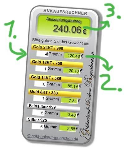 Silberpreisrechner | Silberrechner | Ankaufsrechner | ankaufrechner | Silberpreis in Euro pro Gramm
